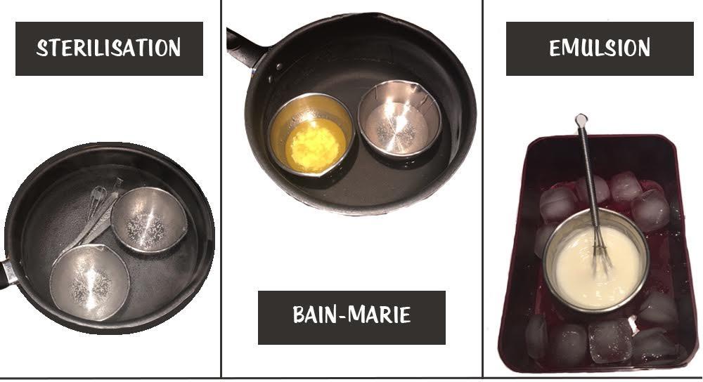 processus stérilisation, bain-marie et émulsion